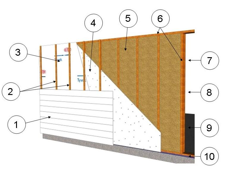 composition kit maison ossature bois. Black Bedroom Furniture Sets. Home Design Ideas